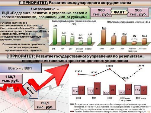 Алтайский край: главэкономики и инновационный технопарк подписали соглашение