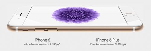 Apple iphone 6 в подробностях