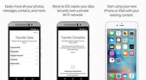 Apple разрабатывает инструмент для простого перехода с iphone на android