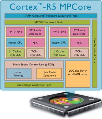 Arm анонсировала новые процессоры cortex-r для встраиваемых решений и lte-сетей