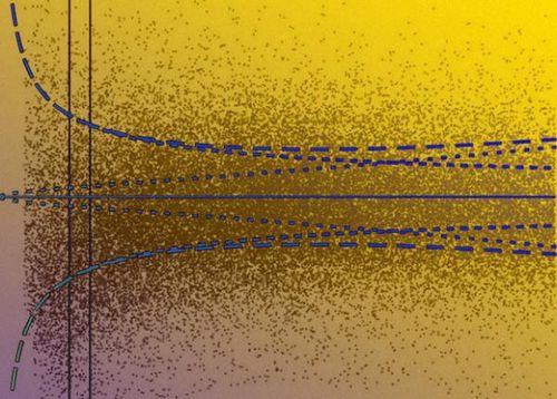 Бета-распад изучили на основе обратного магнитного зеркала