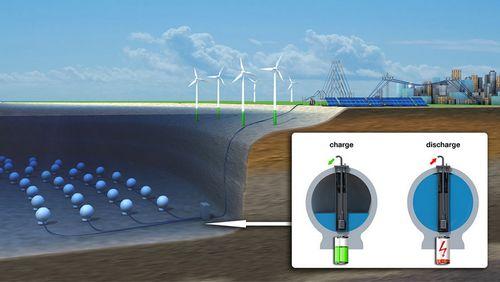 Бетонные хранилища энергии на дне морей