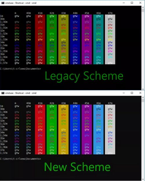 Цвета командной строки windows изменились впервые за 20 лет