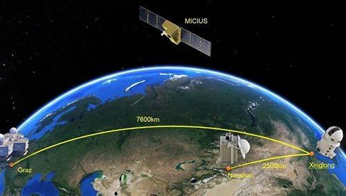 Физики китая разрабатывают спутниковый «квантовый интернет»