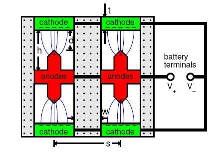 Физики создали цифровую квантовую батарею