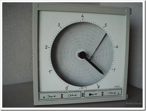 Где применяется прибор ксп-2? особенности выбора потенциометров высокой точности.