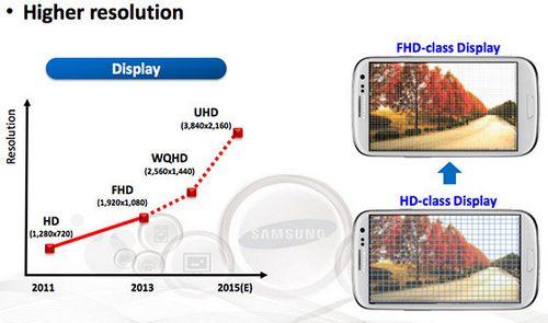«Гнутый» брат-близнец samsung galaxy note 5 будет отличаться экраном с рекордной плотностью пикселей 762 ppi