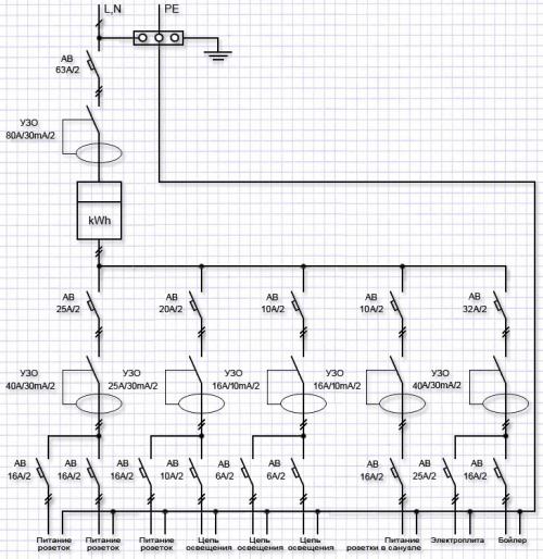 Электрический щит. как собрать электрический щиток в квартире