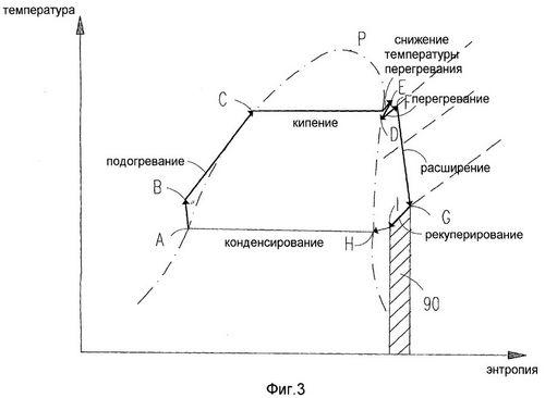 Электрогенератор, разработанный на основе циклов ренкина