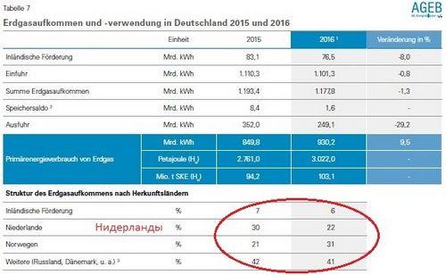 Как германия переключается на новую энергию