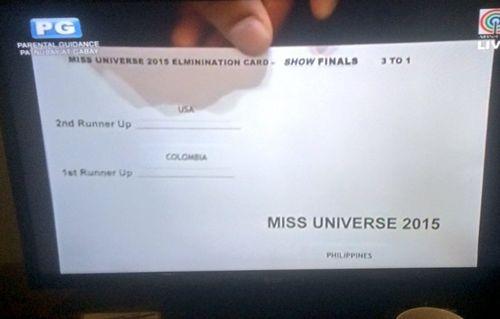 Как плохой дизайн привел к скандалу на конкурсе «мисс вселенная»