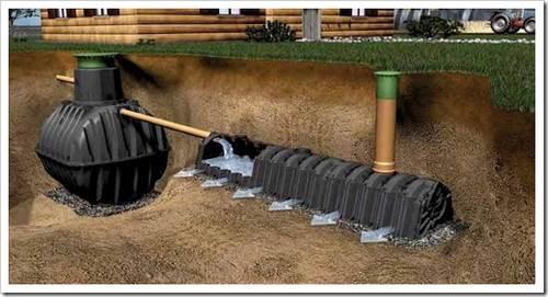 Как проводить обслуживание дачной канализации? автономная система позволит навсегда забыть о вызове ассинезатора.