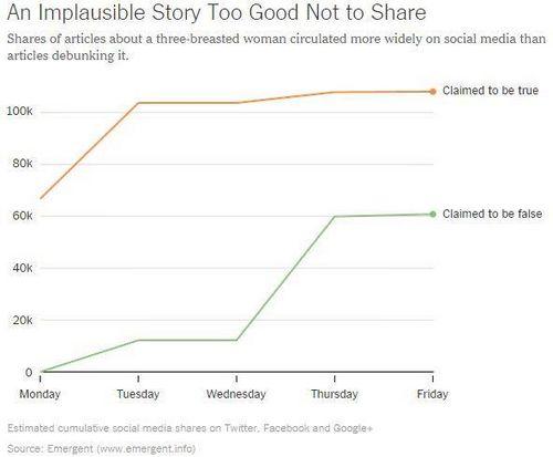 Как социальные сети могут повлиять на предвыборную гонку