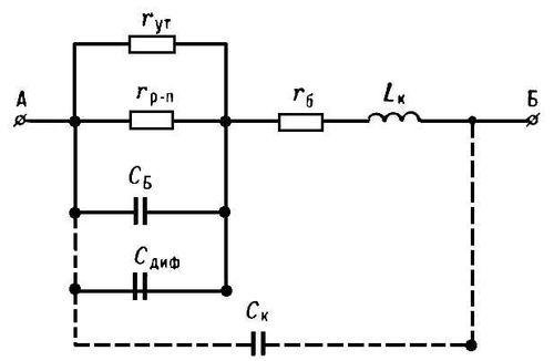 Как вырастить новые полупроводниковые структуры?