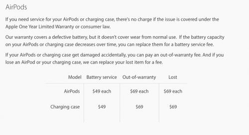 Компания apple поведала об условиях гарантии на airpod (3 фото)