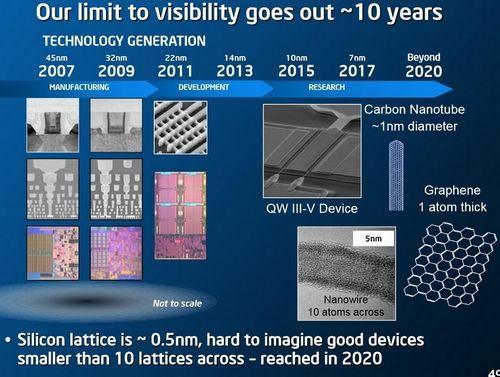 Корпорация «интел» завершила разработку 32-нанометровой технологии производства микрочипов