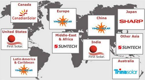 Крупнейшие проекты солнечных электростанций на сегодняшний день