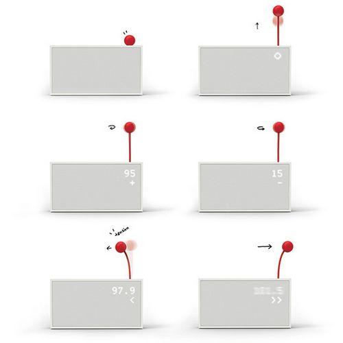Лучшие концепты конкурса red dot 2014