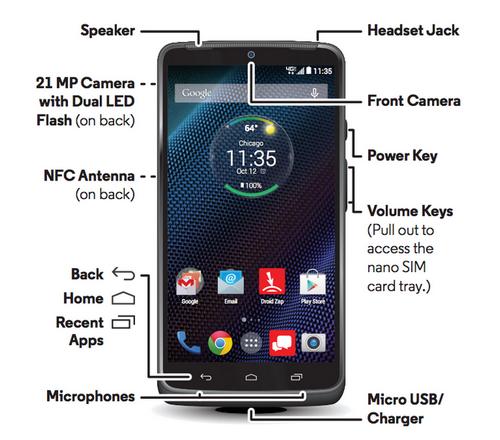 Motorola droid turbo действительно получит камеру разрешением 21 мп
