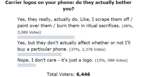 Motorola nexus 6 у оператора at&t будет брендированным, 85% американцев считают это проблемой