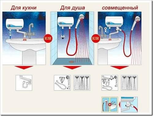 Надежные водонагреватели в магазине сам-дом