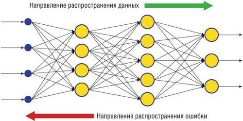 Нейронная сеть улучшит качество снимков с телефона до dslr-уровня