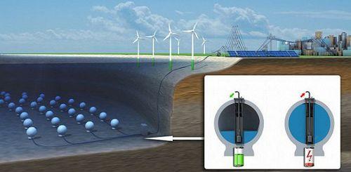 Немецкие специалисты испытали подводную систему аккумулирования энергии
