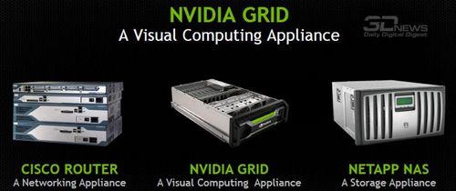 Nvidia vca: первое в индустрии готовое решение для визуальных вычислений