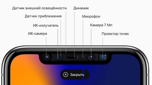 Обзор смартфона iphone x