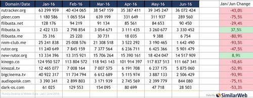 Посещаемость флибусты выросла на 37,5% после пожизненной блокировки