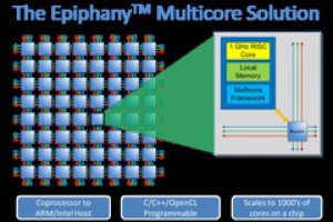 Проект по разработке «суперкомпьютеров для каждого» успешно профинансирован