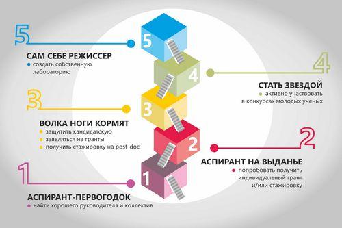 Проект томского вуза по созданию нанопорошков получит грантовую поддержку