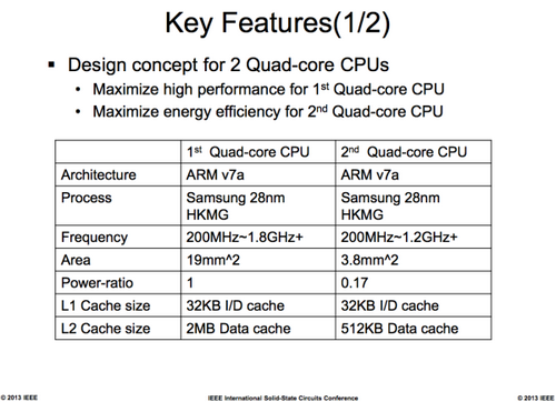 Samsung exynos 5 octa всё-таки поддерживает lte