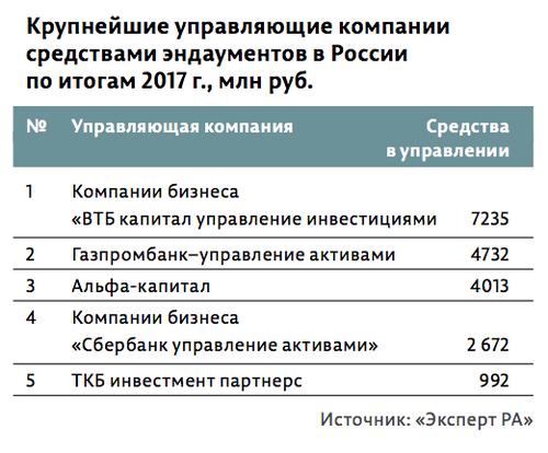 «Сеть компьютерных клиник»: в 2009 г. обработано 90 тыс. обращений клиентов
