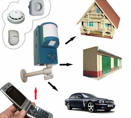 Сигнализация в частном доме: особенности монтажа