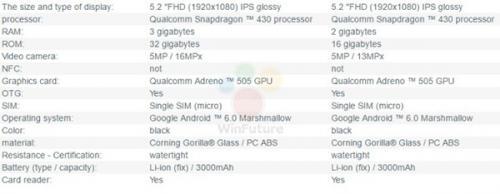 Смартфоны moto g четвертого поколения и moto g plus построены на soc qualcomm snapdragon 430