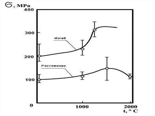 Солнечный потенциал органических полимеров