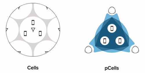 Сотовую сеть pcell lte развернут в сан-франциско