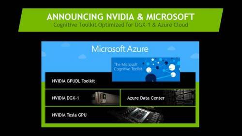 Сотрудничество nvidia и microsoft направлено на ускорение приложений искусственного интеллекта