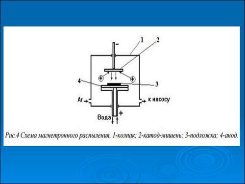 Созданный в симферополе физико-технический институт получит оборудование от компании нт-мдт