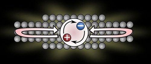 Сверхбыстрым однофотонным излучателем станет искусственный атом