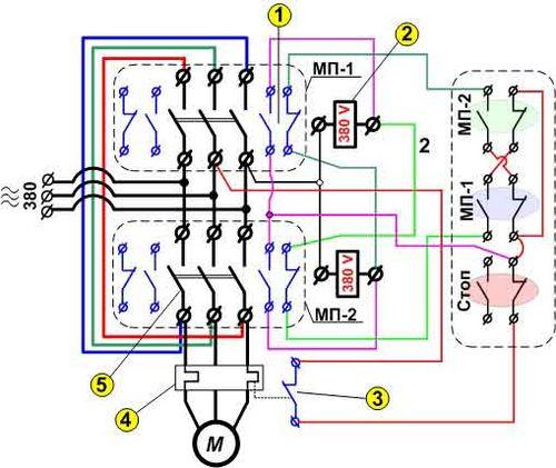 Световая коммутация магнитной памяти даёт рекордное быстродействие