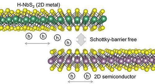 Теоретики nrel подсказали путь создания электроники на 2d-полупроводниках