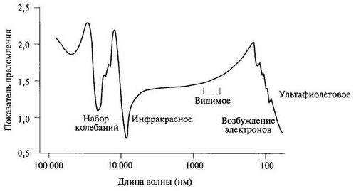 Установлен новый рекорд температуры для лазерного охлаждения твердых тел