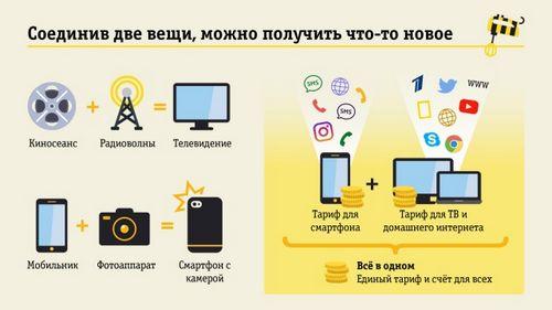 В москве интернет и тв объединяются